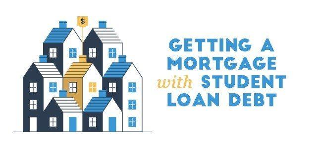 Home Loan Student Loan